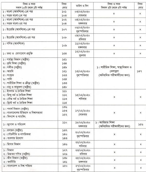 SSC Subject Code List BD